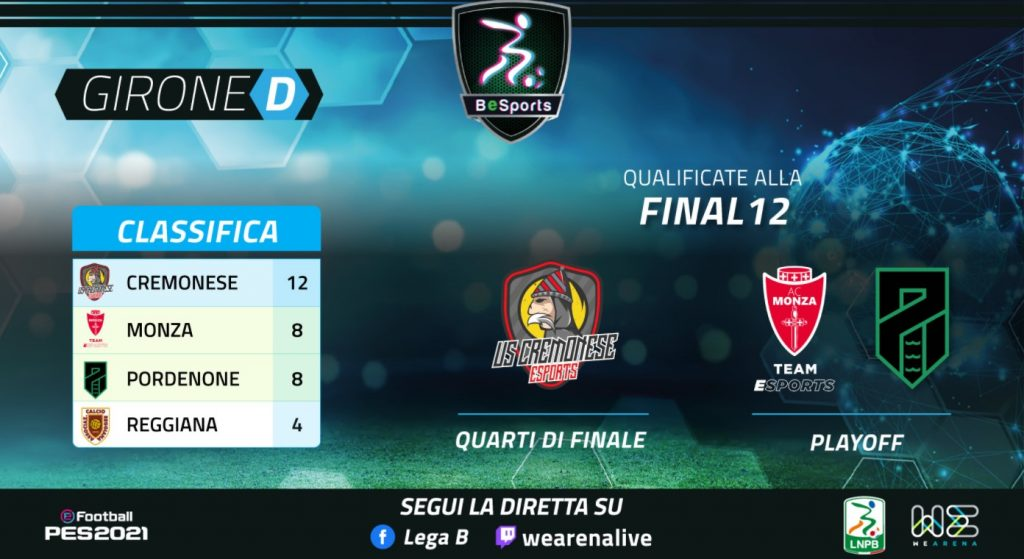 Esports, Cremo ai quarti di finale della Serie B virtuale
